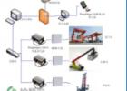 超高频RFID集装箱管理系统