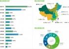 2019电池展——2019上海国际锂电工业展