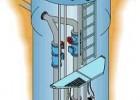 不锈钢污水收集提升装置