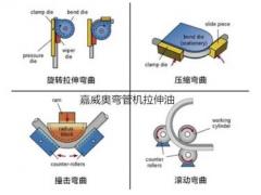 弯管机成型油 不锈钢弯管油 缩管机成型油