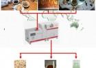 餐饮饭菜潲水油水分离泔水处理设备