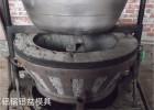 山南铝勺倒铝锅铸铝锅