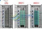 FTTH576芯光纖配線架、標準參數ODF配線架圖文詳細介紹