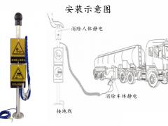 本安型人体静电报警器ET-PSA-G