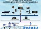 KT124煤矿多媒体数字调度系统