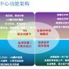 供应洛阳呼叫中心、语音网关、IP程控交换机