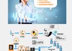 供應安陽呼叫中心、IP程控交換機