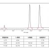 WT-Phenyl麻黄专用柱WTMH03-4625