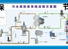 污水源热泵哪家强 污水源热泵厂家优质产品