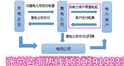 全国售电注册在北京烤鸭公示多少个地区