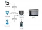 智慧消防水管網監控系統