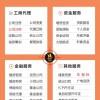 广西崇左市 工程 5亿操作方法是什么