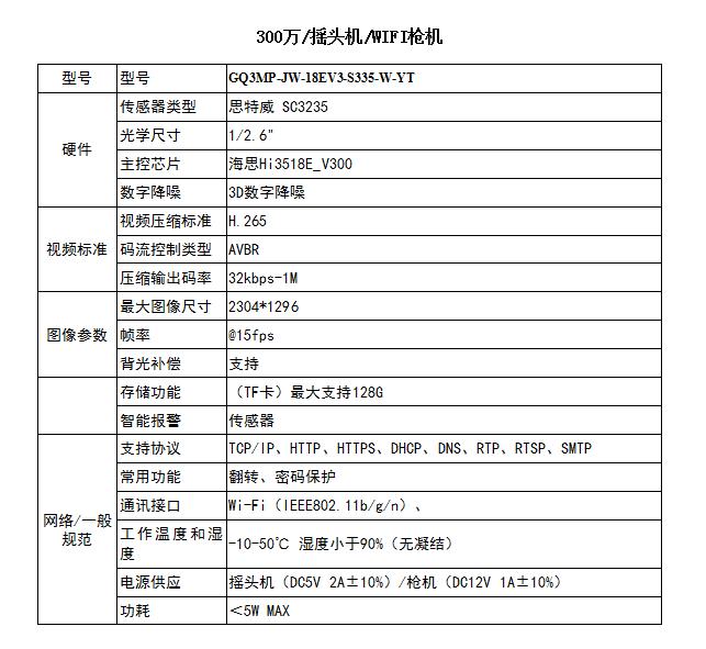 技威4G模组参数