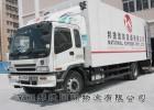 中港货运一般贸易报关进出口运输
