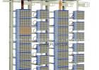 5000回線MDF總配線架