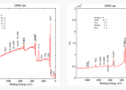 Xshexian光电子能谱分析(XPS)