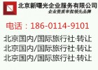 北京2015年成立的旅行社转让