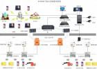 矿用4G无线通信系统_煤矿融合综合调度系统