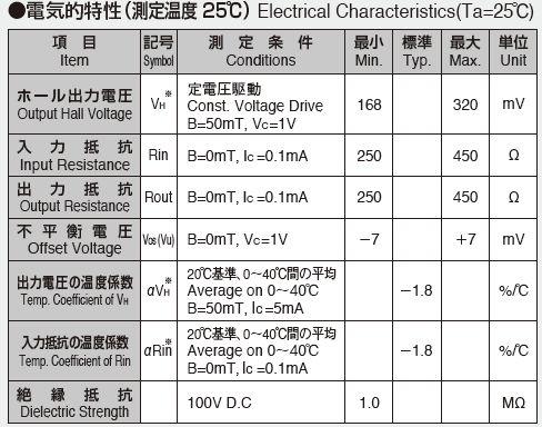 HW108A电气特性图