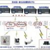 校园一键式报警器-功能介绍-参数介绍-使用方法