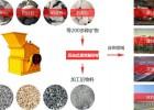 河南福沃机械为您简介反击高效制砂机的工作原理