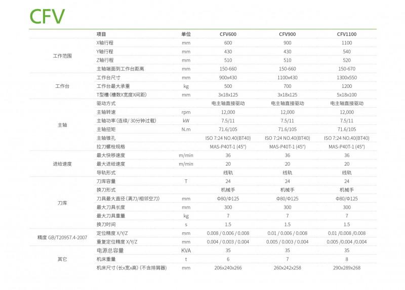 海天精工汽车行业样本2019.10.17-4