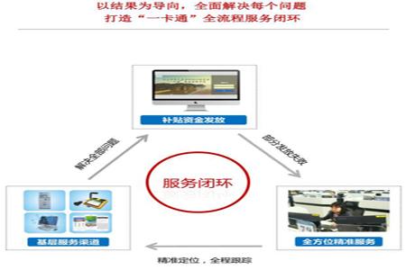 德生科技惠民惠农一卡通服务系统让补贴发放更便捷高效