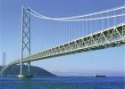 桥梁涂料配方检测化学成分分析