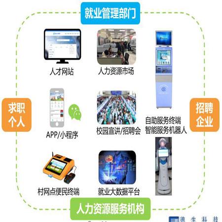 德生科技为人力资源市场信息化建设提供多种服务支持