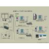 供应污水处理自动化控制系统,污水处理DCS控制系统,污水处理plc控制系统,污水处理集中控制,污水处理远程控制系统
