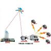 供应卫星传输设备