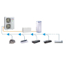 供应格力Gpd[Ⅴ]直流变频多联空调热水机组