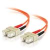供应光纤跳线