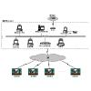 供应青岛机房动力环境监控系统澳诺