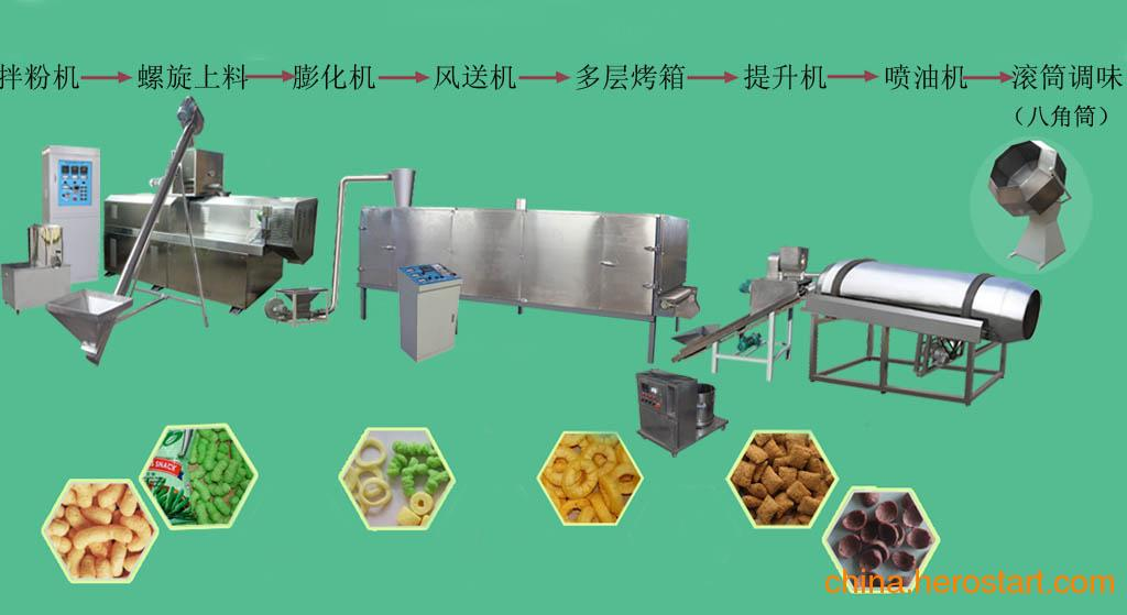 供应膨化食品设备双螺杆