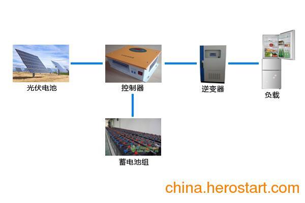 供应杭州太阳能发电系统