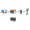 供应安徽太阳能发电系统