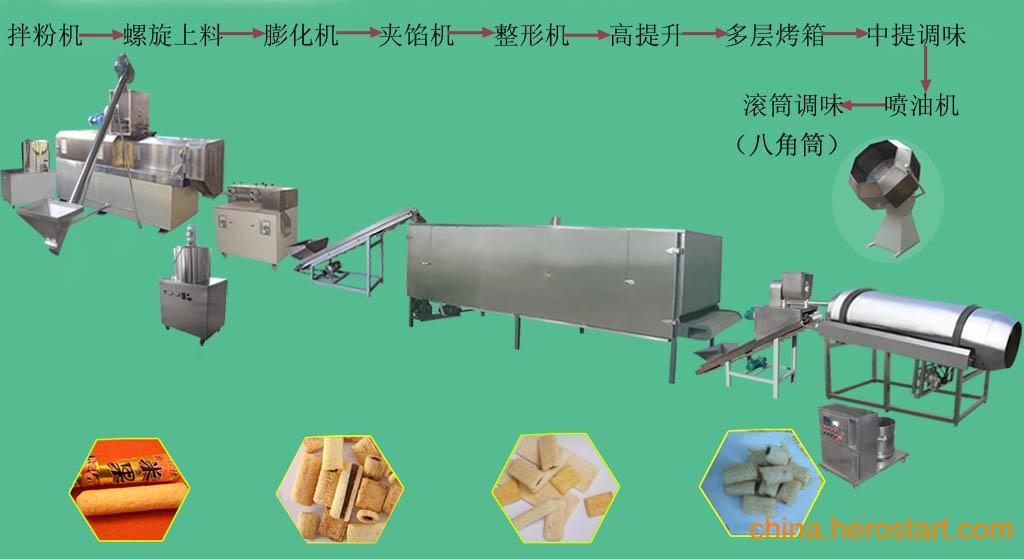 供应济南夹心食品生产设备
