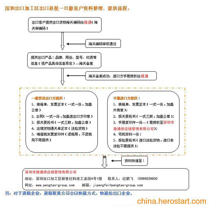深圳市雄通供应链管理有限公司提供专业服务