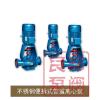 供应IHGB便拆式不锈钢管道离心泵