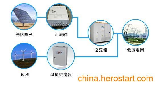 供应小型太阳能发电