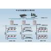 供应中央空调能量型计费系统