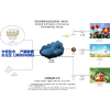 供应LED网络型多媒体信息发布系统