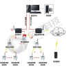 供应新版GSP药品库房温湿度监测产品
