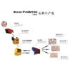 供应石料(石子)生产线
