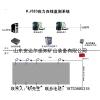 供应KJ520煤矿冲击地压应力在线监测系统