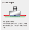 供应高端进口BGA返修台RD500 BGA维修设备 BGA维修系统