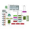 供应锅炉炉膛安全监控系统(FSSS)
