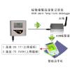 供应短信报警/电话预警温湿度记录仪