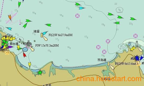 供应船舶定位系统 中国港口网 船队分组